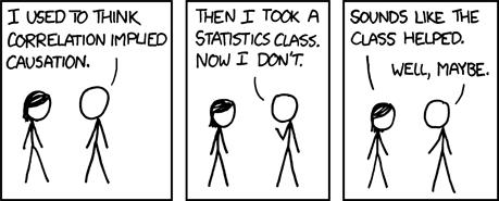 Correlation/Causation